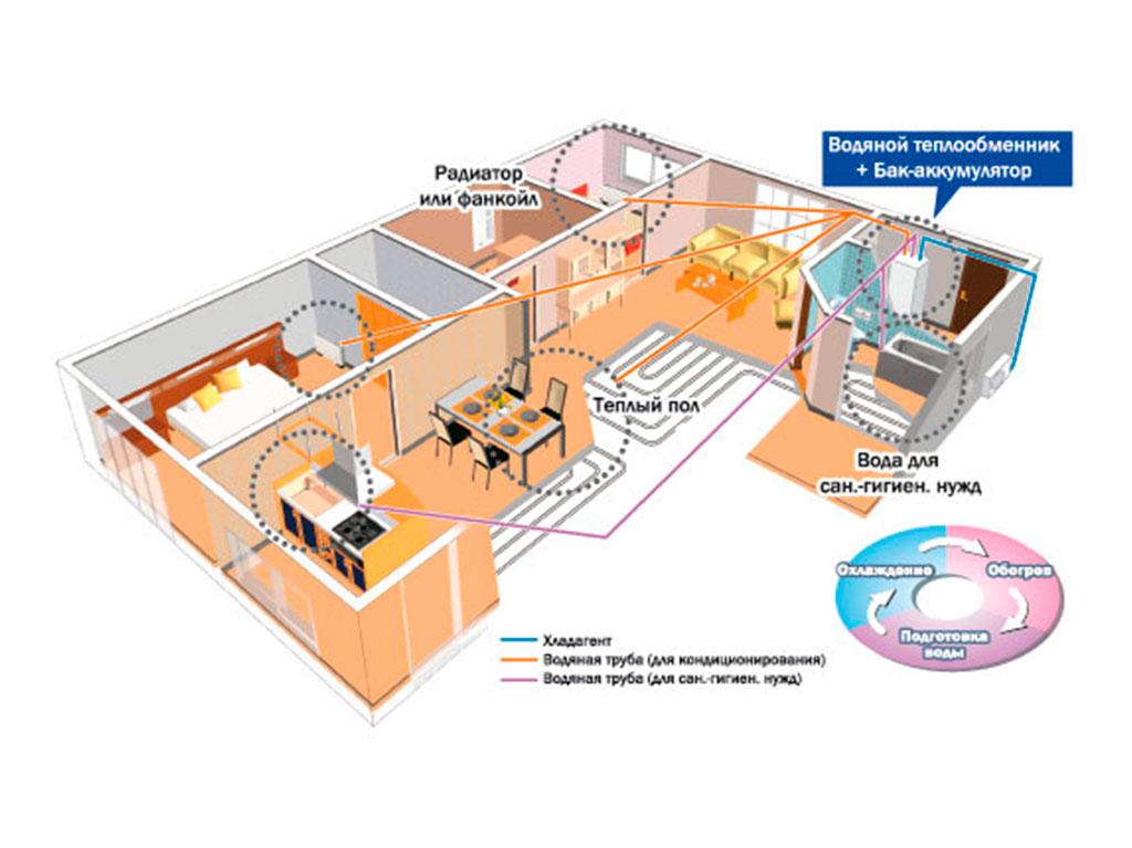 Схема работы Hydrolution