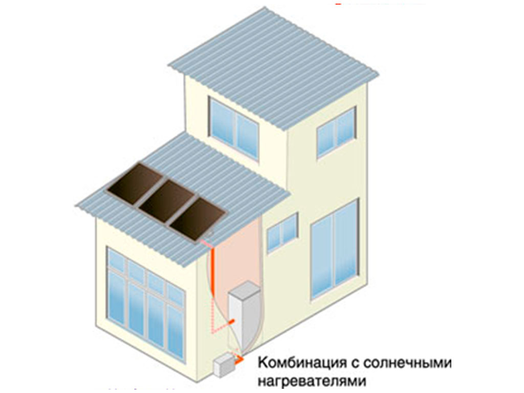 Комбинация с солнечными нагревателями